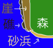 TIB 無人島サバイバル MAP