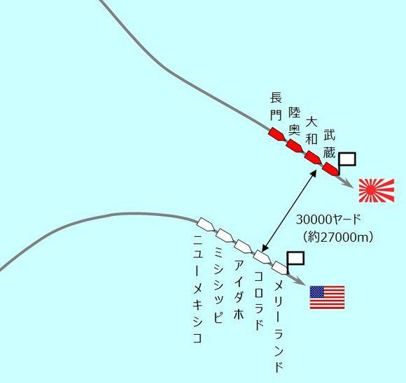 ミッドウェー戦艦海戦図1