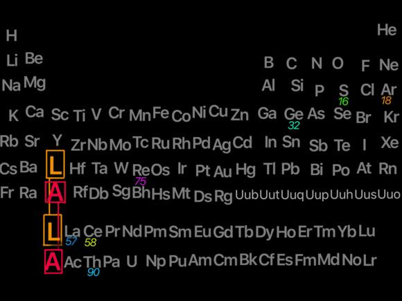 元素周期表(2005年版)