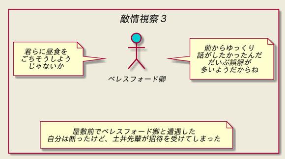 敵情視察3