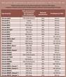 各国のAP弾貫通力表1