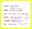勉強法・英語1