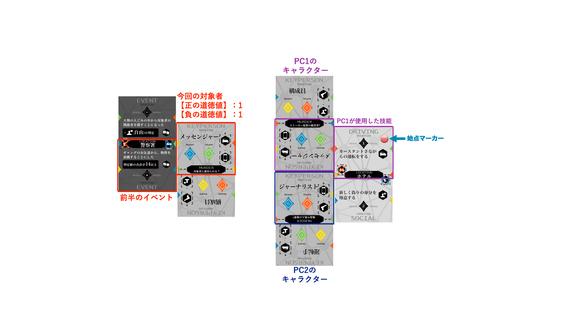 場の状況_1サイクル目_PC1カード設置