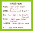 勉強講座英語4