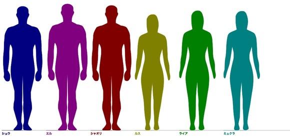 身長対比 CTW2版