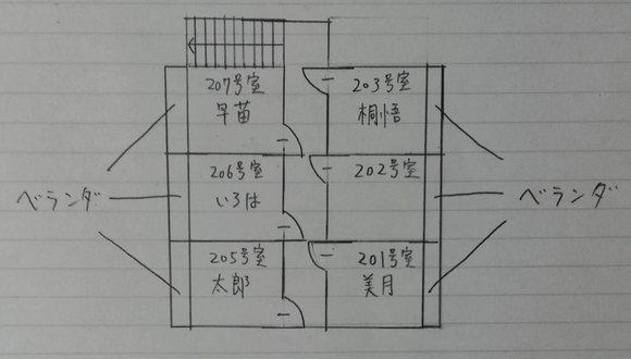 叶荘二階間取り図