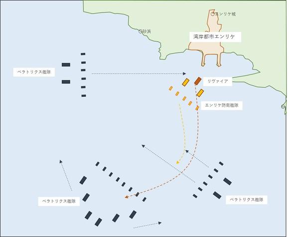 神眼の航海王「エンリケ湾の戦い」