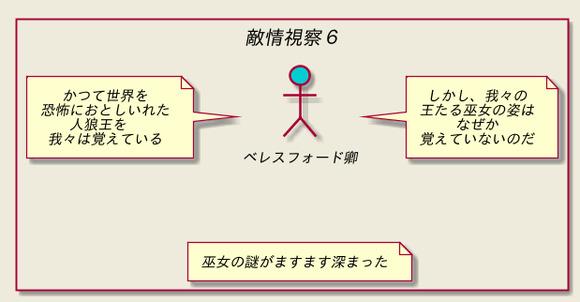 敵情視察6
