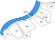 渡瀬村略図