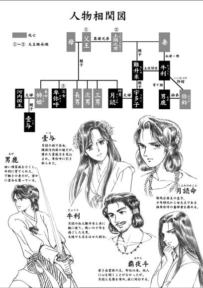 小説「ラスト・シャーマン」人物相関図