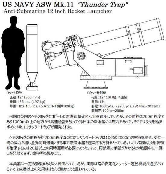 Mk.11 ASW サンダートラップ