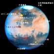 日本列島転移後の火星