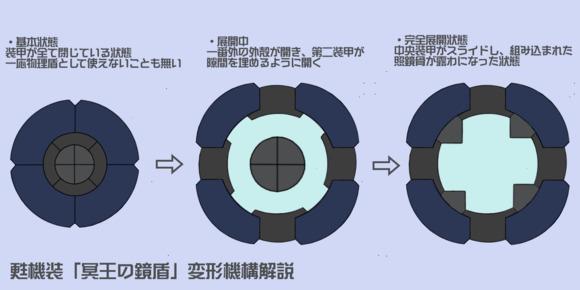 冥王の鏡盾