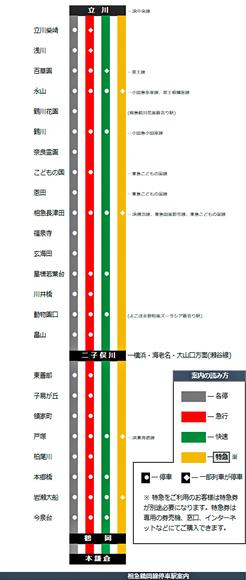 (架空)相武急行鉄道鶴岡線停車駅案内