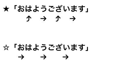 資料〜こち聲〜
