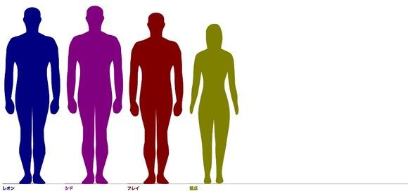 身長対比 CTW男(+α)版