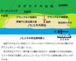 千年巫女の代理人 ノヒェネ大砂丘概略図2