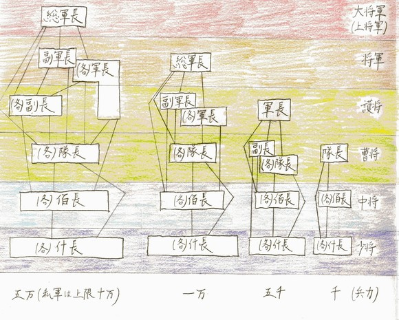 『遠戦雄志』資料です