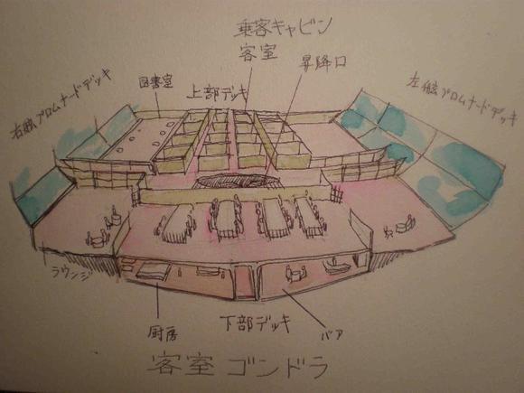 飛行船構造図2