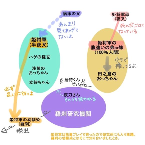 妄想大会6