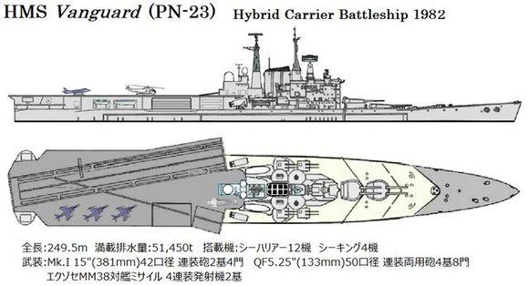 HMSヴァンガード航空戦艦