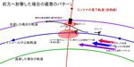 軌道砲撃1