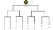 黒剣の魔王 第16話 トーナメント表