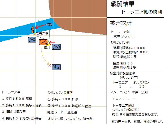 二人の国・戦略図支援(ver2.00)