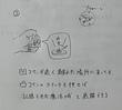 図解 魔発信器の使い方03