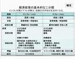 中野剛志先生 インフレ対策 デフレ対策