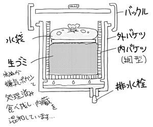 挿絵20-7