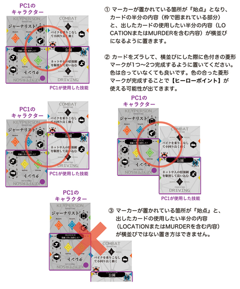 Mission in Links カードの置き方