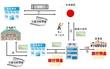 日銀 国債発行のプロセス