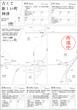 神津市観光MAP(作成中)