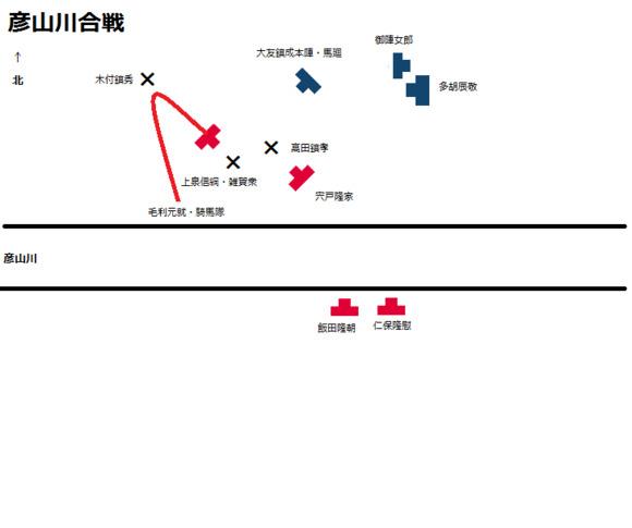彦山川合戦 4
