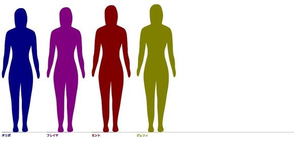 身長対比 CTW女版