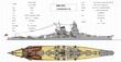 戦艦比叡改造、大和要素特盛り