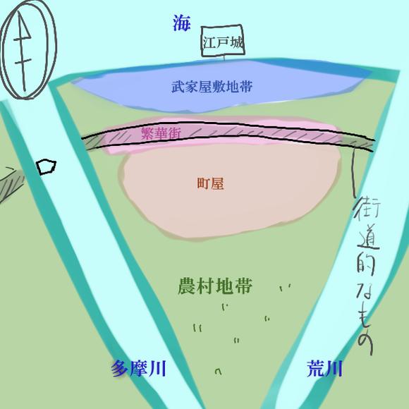 江戸地図(暫定)