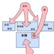 おっさんユーチューバー 戦況図2