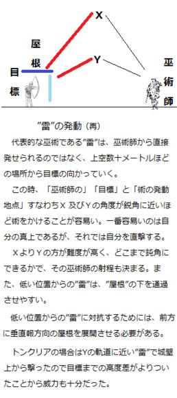 """千年巫女の代理人 """"雷""""の作用3"""
