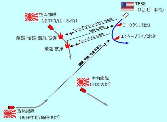 ミッドウェー空母海戦図