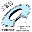 空絶輪〜チャクラム〜