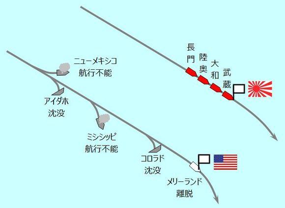 ミッドウェー戦艦海戦図2