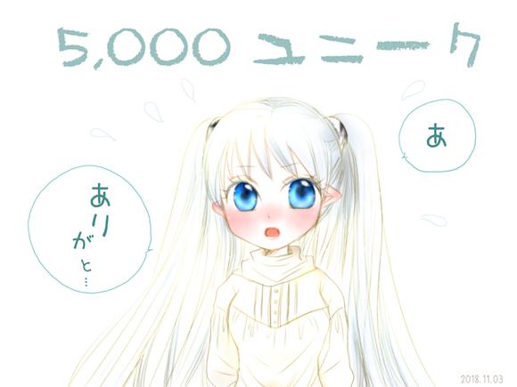 5,000ユニーク御礼