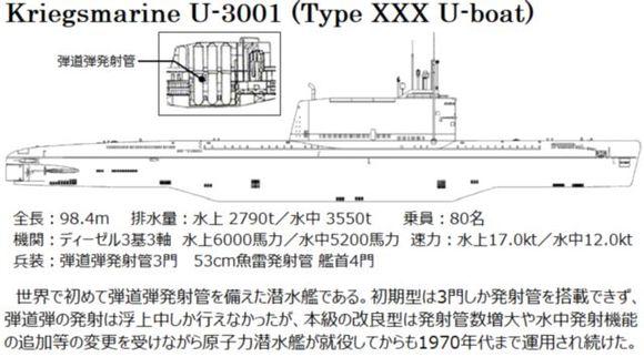 UボートXXX型